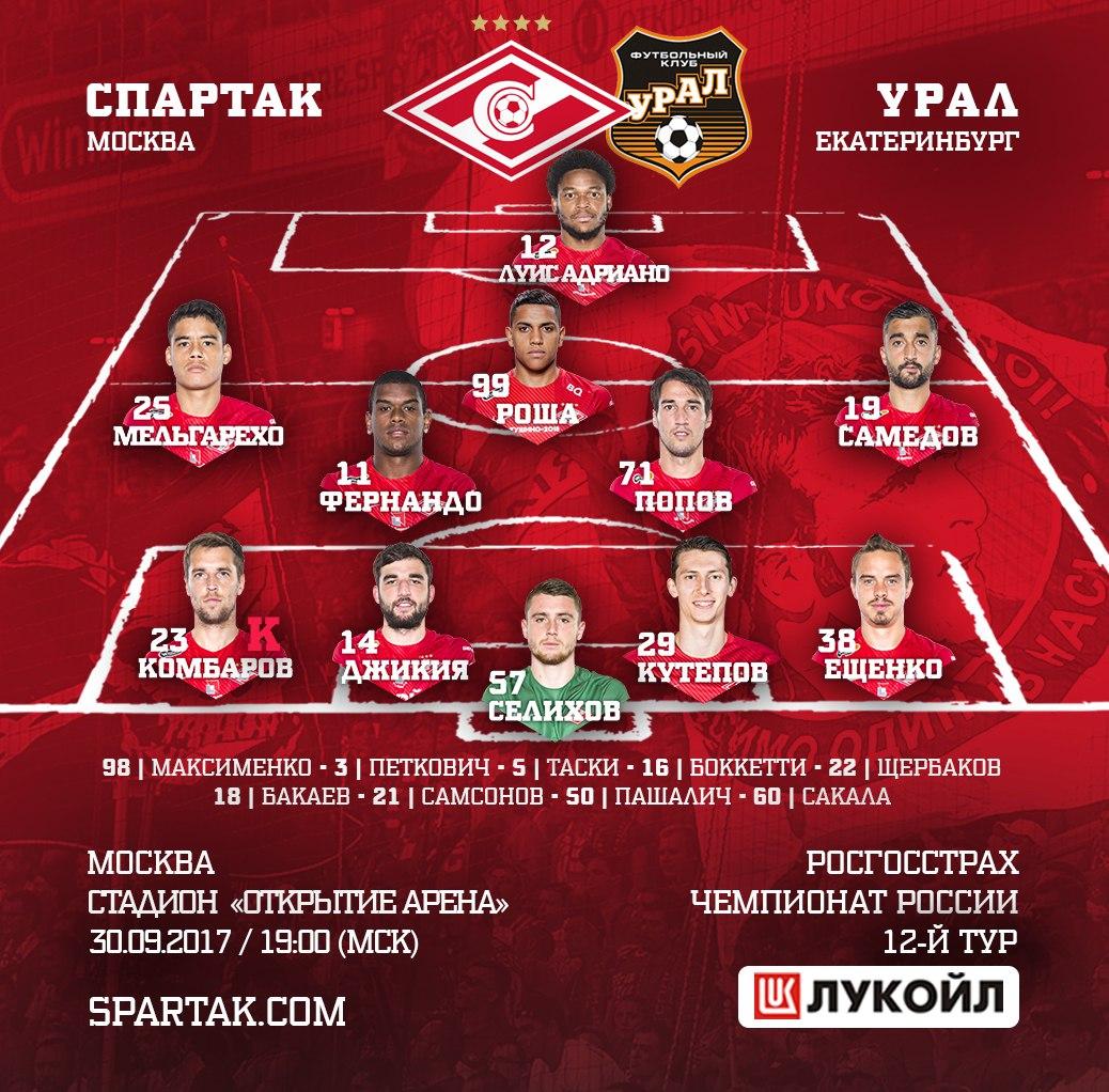 Состав «Спартака» на матч 12-го тура с «Уралом»