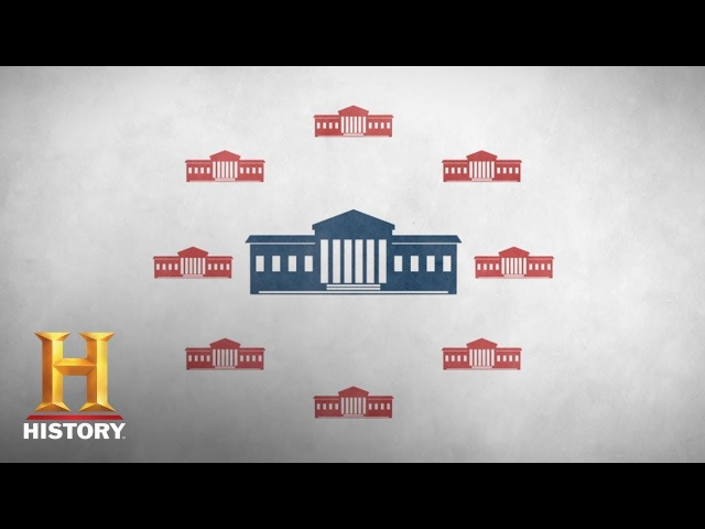 What Is the Judicial Branch of the U S Government History