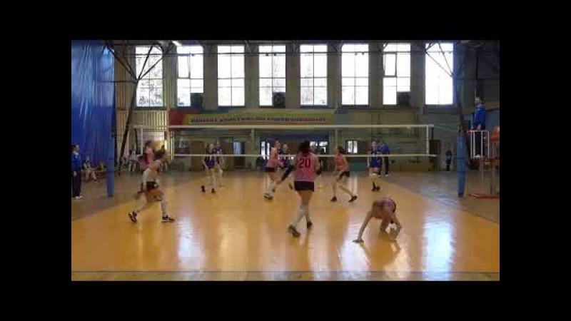Dinamo Krasnodar Youth - Dinamo-Metar Youth