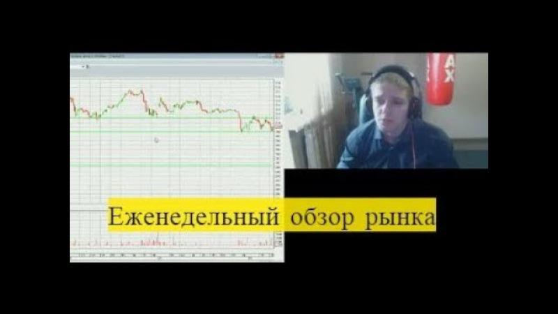 Обзор рынка акций и фьючерсов. Долгосрочный обзор Аэрофлот 18.12.17