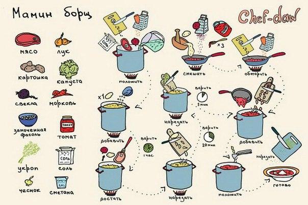Вот вам рецепты супов в картинках, пожалуйста