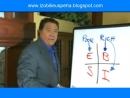 Как создать свой бизнес с нуля. Роберт Кийосаки