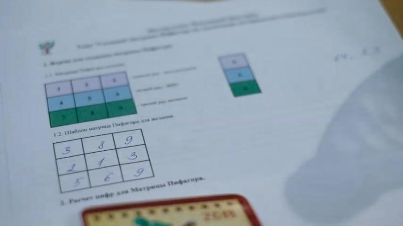 МК по созданию матрицы Пифагора.