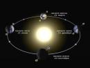 Невероятно! 3D путешествие по солнечной системе. Обзор всех планет-yaklip-scscscrp