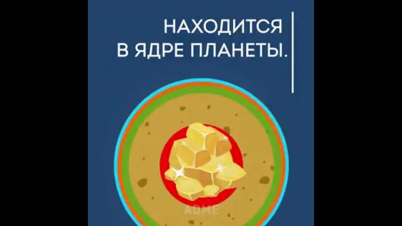 Жер шары туралы мәлімет бойынша біліп алыңыз аздық етпес. Орыс тілінде болсада мән беріңіз.