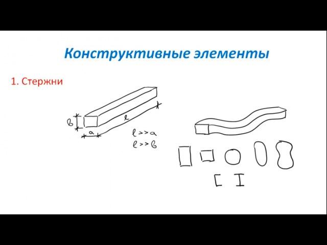 Основы Сопромата. Виды конструктивных элементов
