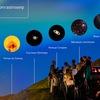 Астрономия в Серпухове