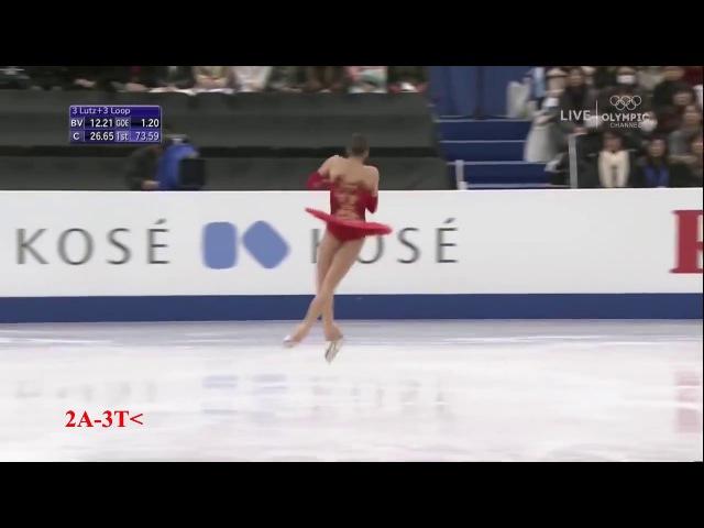 Alina Zagitova - 3 under-rotated jumps in FS (Grand-Prix Final 2017)