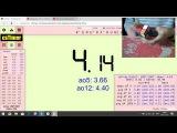 2x2 avg of 5 4.47