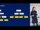 CatBoost градиентный бустинг от Яндекса