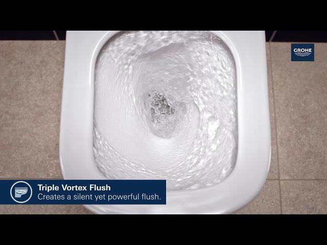 Benefits of Euro Ceramic WC wall hung
