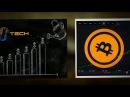 USI-TECH Webinar/Video - Bitcoin Investment