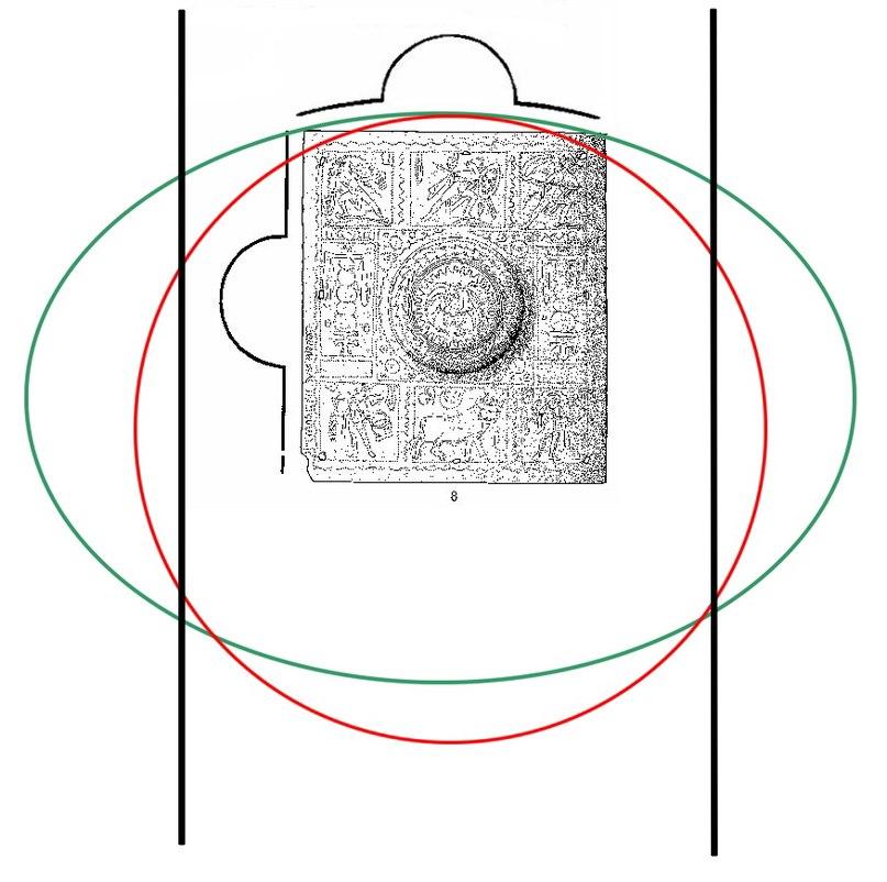 Величина кривизны римского щита скутума