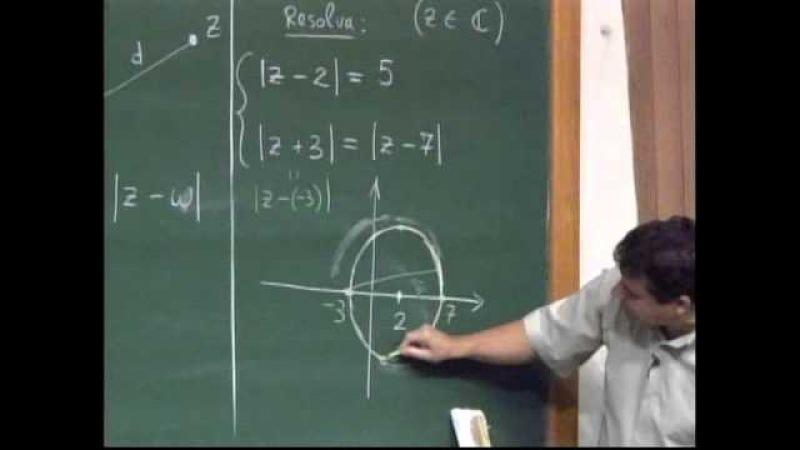 Professor Luciano - Números Complexos (Janeiro de 2013) (IMPA)