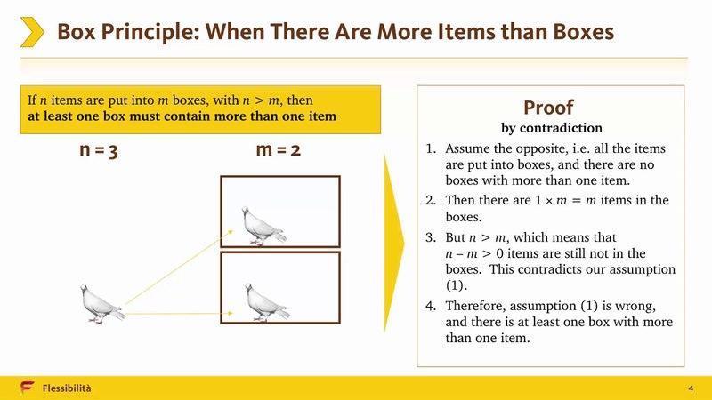 McKinsey PST 11 Box Principle