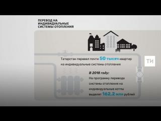 Перевод на индивидуальные системы отопления в Татарстане