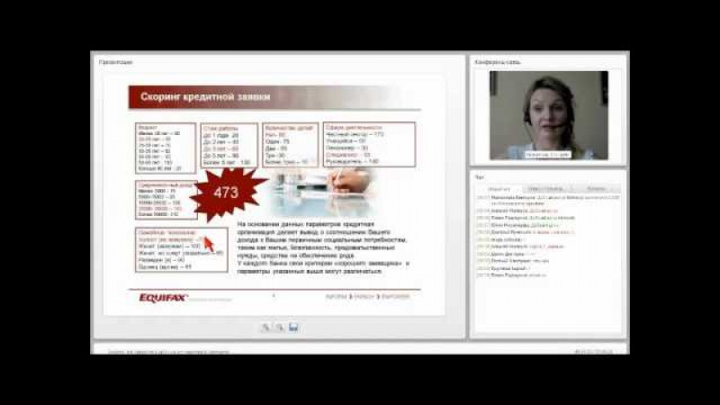 Скоринг: как кредитные организации оценивают заемщика
