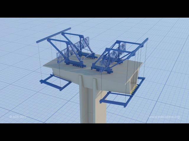 ASBI Segmental Bridge Construction Animation