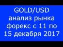 GOLD USD Еженедельный Анализ Рынка Форекс c 11 по 15 12 2017 Анализ Форекс