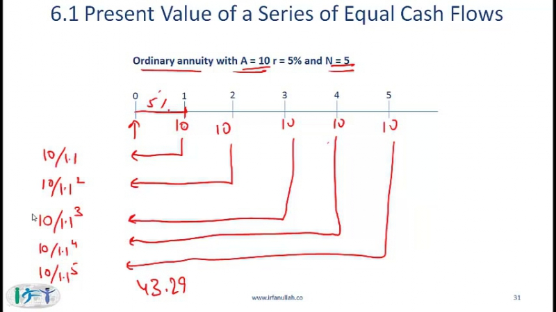R05 Time Value of Money Lecture 2