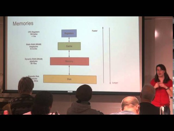 Translating Haskell to Hardware