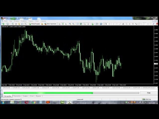 Тестирование индикатора Lemm Signals EUR/USD m5