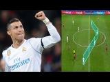 Cristiano Ronaldo - CR7 - Player Analysis