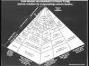 Jm roeder anatomie du complot du nouvel ordre mondial 1 11
