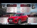 NEW Lexus NX VS JAGUAR E PACE 2018 INTERIOR EXTERIOR