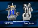 Двухтактный и четырехтактный двигатели
