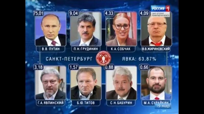 19.03.2018. Итоги выборов президента в С.-Петербурге