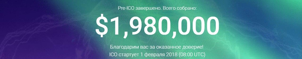 Обзор Mira ICO