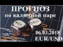 Прогноз по евро доллар (EUR/USD) на 06.03.2018