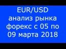 EUR/USD - Еженедельный Анализ Рынка Форекс c 05 по 09.03.2018. Анализ Форекс.