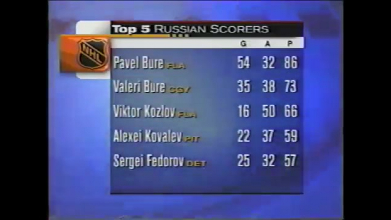 NHL Power Week best Russian players segment (2000) / Неделя НХЛ: Немчинов, Миронов, Коваленко, Березин