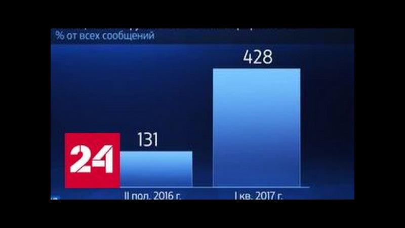 Россия в цифрах. Мобильное приложение