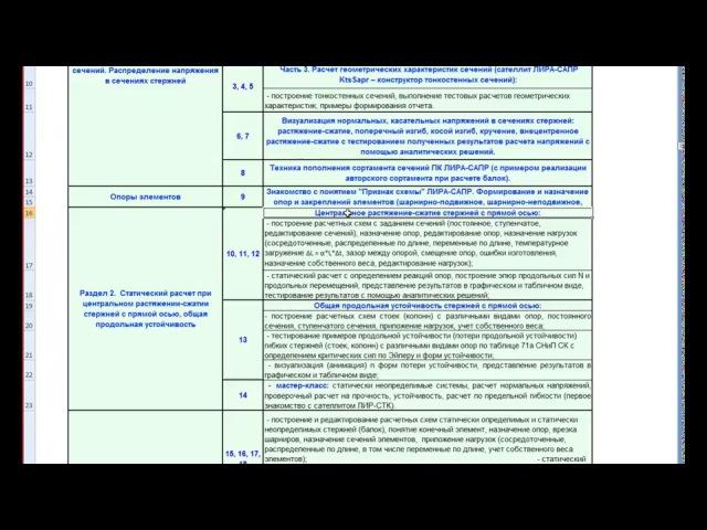 Занятие № 1 (ЛИРА 2018) - Основы расчетов конструкций в ПК ЛИРА-САПР
