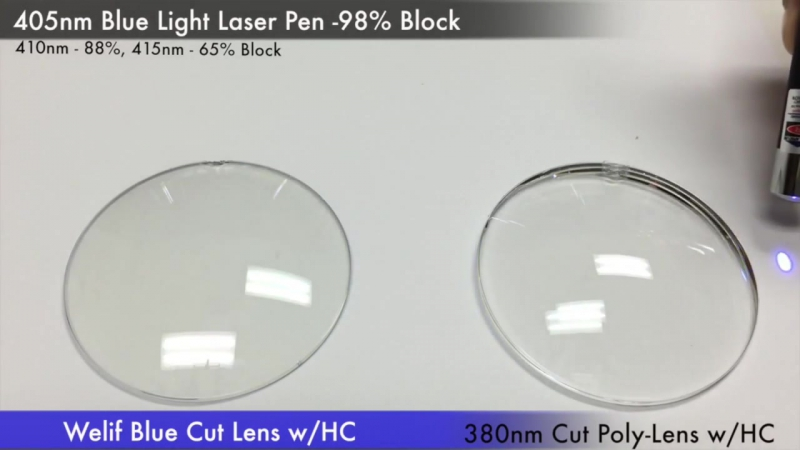 Сравнение очковой линзы из материала с абсорбером сине-фиолетового света и из обычного материала