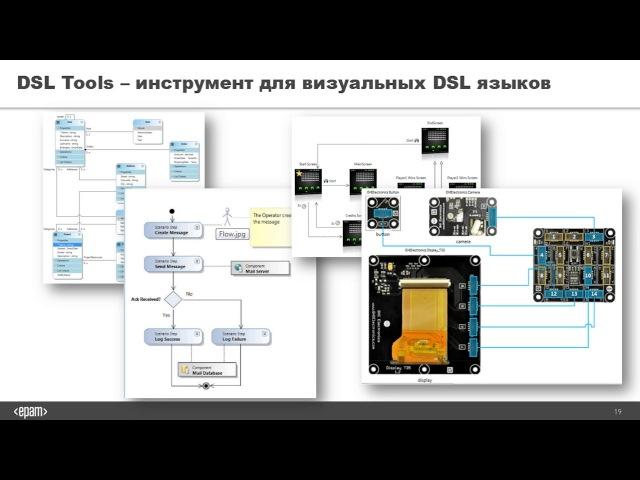 Михаил Романов T4 и DSL Tools или наш опыт использования Model Driven Architecture (MDA)