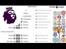 EPL Matchweek 7 FIXTURES (30-1/10/2017) Premier League