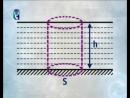 Физика для чайников Лекция 19 Гидростатика