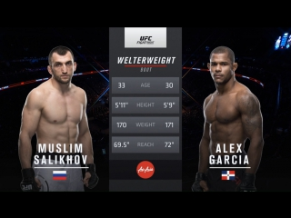 UFC Fight Night 122 Salikhov vs Garcia