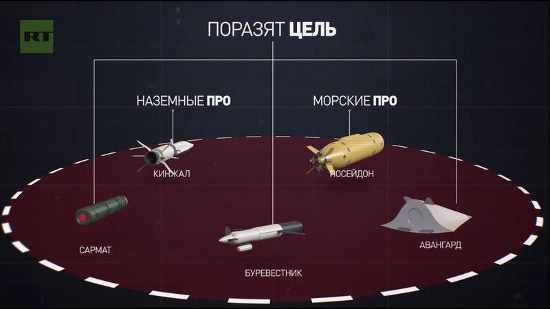 В авангарде обороны как новейшее российское вооружение поможет восстановить ядерный паритет