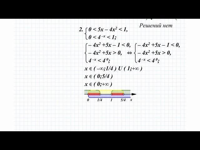 24.3 Решите логарифмическое неравенство