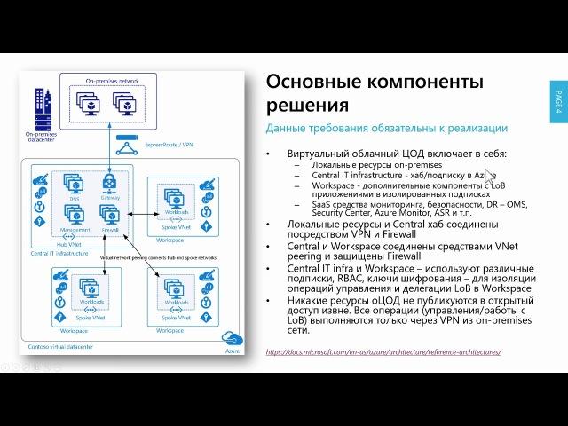 Использование инфраструктуры Azure для системных администраторов, часть 2 - виртуальный облачный ЦОД