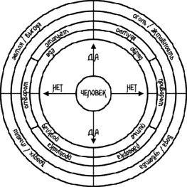 Таблица «Выявление действий Любовной магии»  Для Маятника 9EeBQpOjuXg
