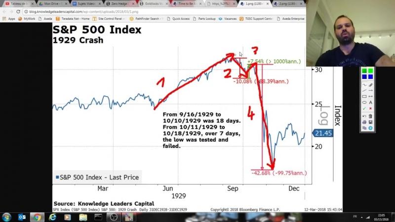 Le marché arrive dans le 'money time' de la théorie des krachs_HD.mp4