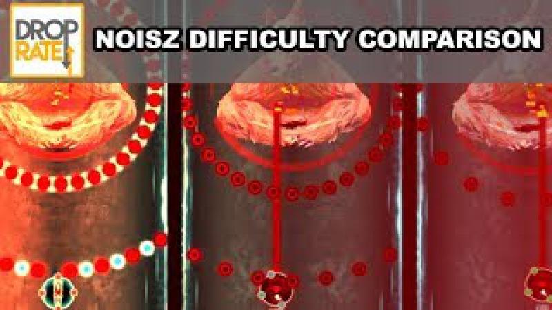 Noisz Difficulty Comparison