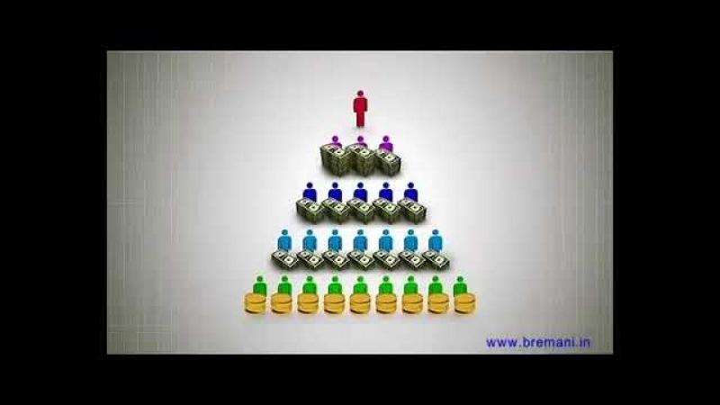 Что такое СЕТЕВОЙ БИЗНЕС на самом деле Миф №1 Сетевой маркетинг это пирамида
