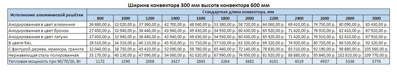 Прайс Varmann Ntherm MAXI ширина 300 мм, высота 600 мм